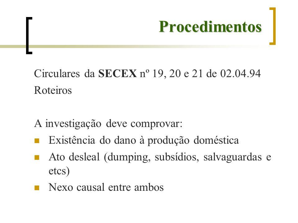 Procedimentos Circulares da SECEX nº 19, 20 e 21 de 02.04.94 Roteiros A investigação deve comprovar: Existência do dano à produção doméstica Ato desle