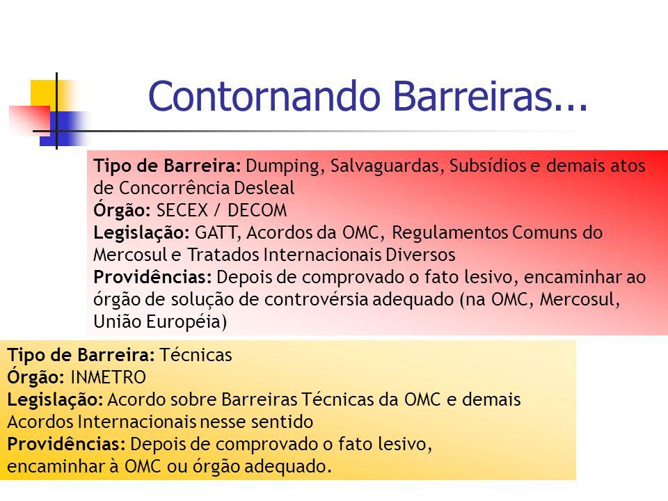Contornando Barreiras... Tipo de Barreira: Dumping, Salvaguardas, Subsídios e demais atos de Concorrência Desleal Órgão: SECEX / DECOM Legislação: GAT