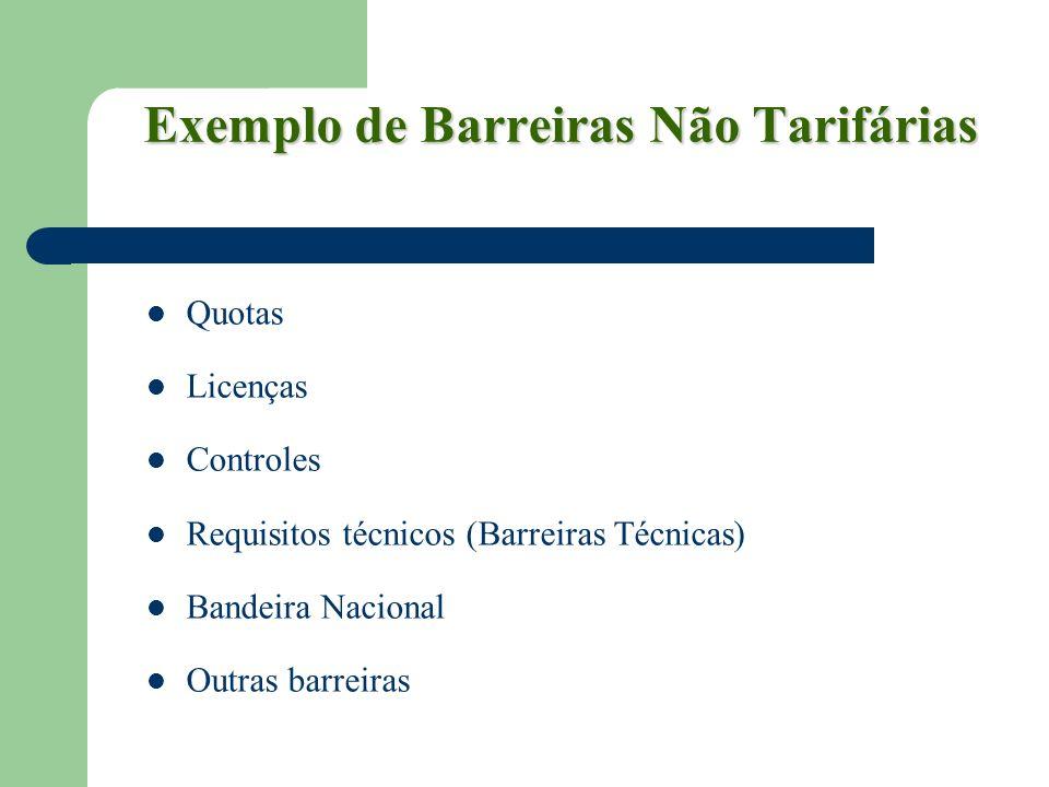 Legislação Aplicável Normas brasileiras Acordos da OMC Acordo Antidumping GATT Regulamento Comum Relativo do Mercosul: Defesa contra Importações Objeto de Dumping Provenientes de Países Não-Membros Defesa contra Subsídios concedidos por Países Não-Membros do Mercosul ALCA (Área de Livre Comércio das Américas): Recomendações do Grupo de Negociações sobre Subsídios, Antidumping e Medidas Compensatórias.