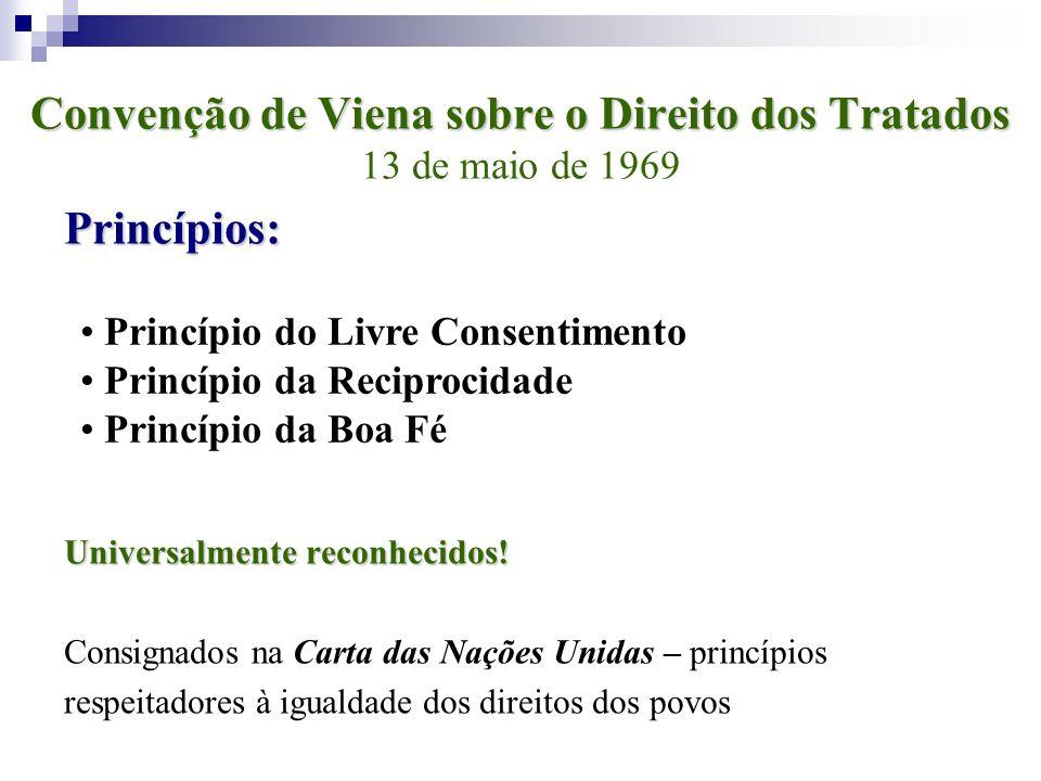 Convenção de Viena sobre o Direito dos Tratados 13 de maio de 1969 Princípios: Universalmente reconhecidos! Consignados na Carta das Nações Unidas – p