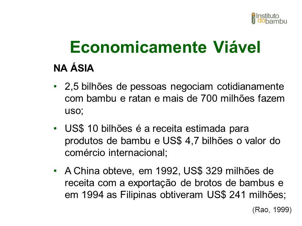 Economicamente Viável NA ÁSIA 2,5 bilhões de pessoas negociam cotidianamente com bambu e ratan e mais de 700 milhões fazem uso; US$ 10 bilhões é a rec
