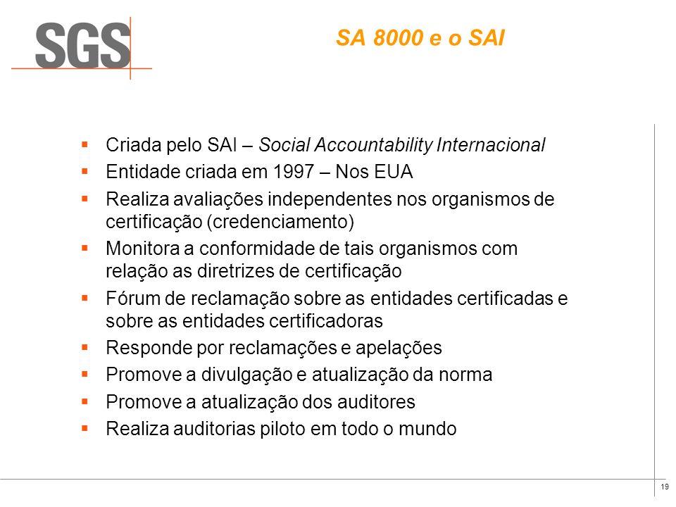 18 Empresas Certificadas Informação disponível no site www.sa-intl.org (31/10/04) 492 empresas certificadas Envolvem 40 países No Brasil: aproximadame