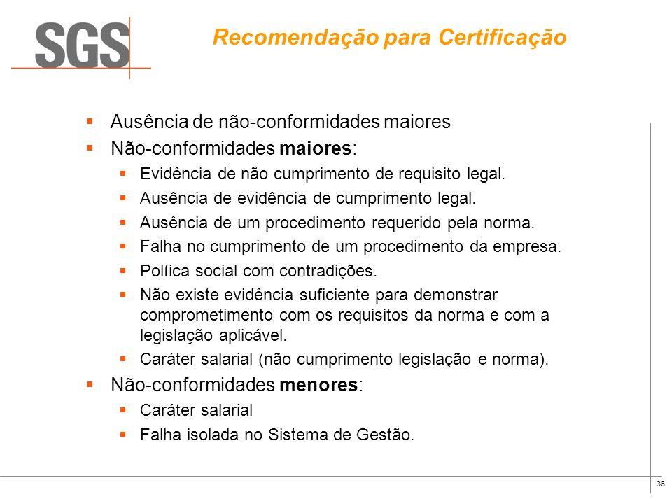 35 Auditoria de Campo Avaliação do conhecimento/conscientização e comprometimento com o atendimento à legislação e regulamentos. Comprometimento com a