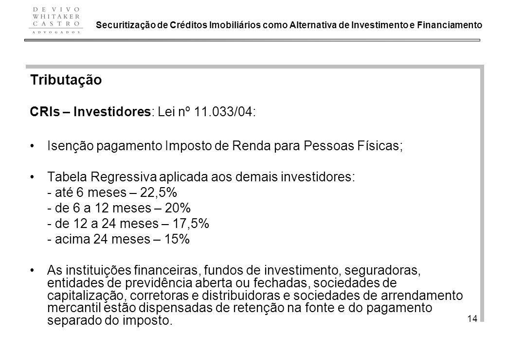 De Vivo, Whitaker e Castro Advogados 14 Tributação CRIs – Investidores: Lei nº 11.033/04: Isenção pagamento Imposto de Renda para Pessoas Físicas; Tab