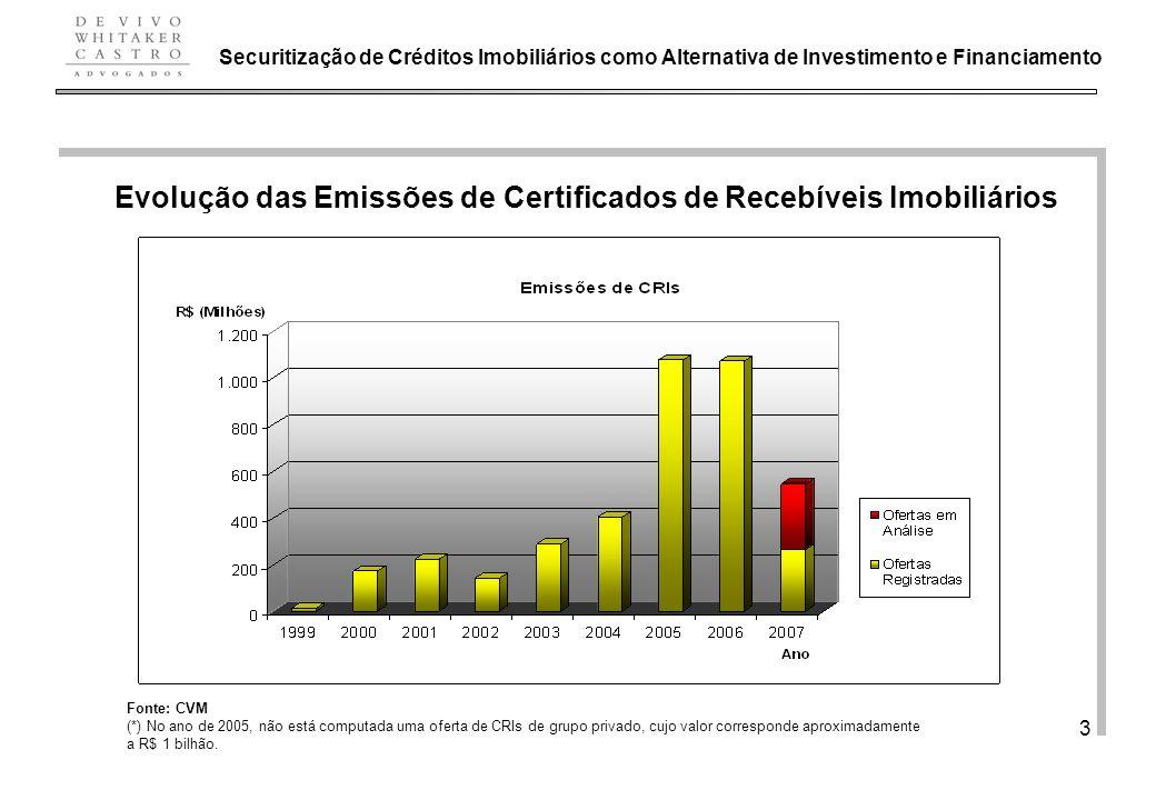 De Vivo, Whitaker e Castro Advogados 3 Evolução das Emissões de Certificados de Recebíveis Imobiliários Fonte: CVM (*) No ano de 2005, não está computada uma oferta de CRIs de grupo privado, cujo valor corresponde aproximadamente a R$ 1 bilhão.