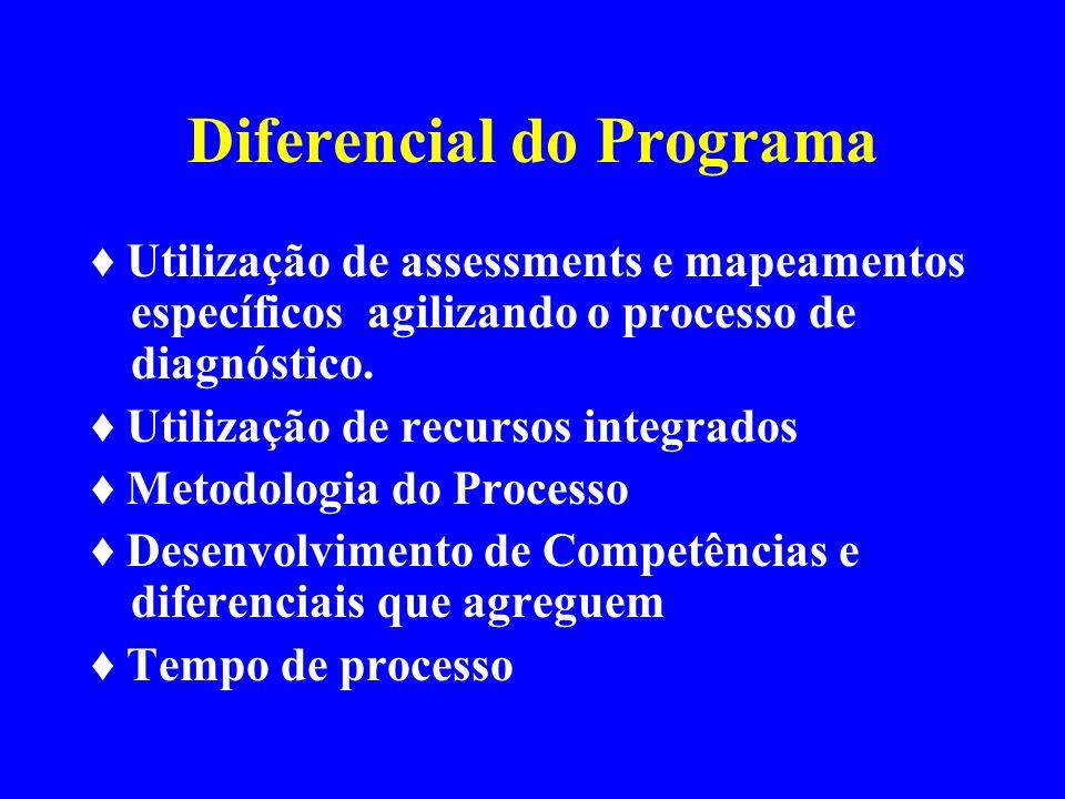 Diferencial do Programa Utilização de assessments e mapeamentos específicos agilizando o processo de diagnóstico. Utilização de recursos integrados Me