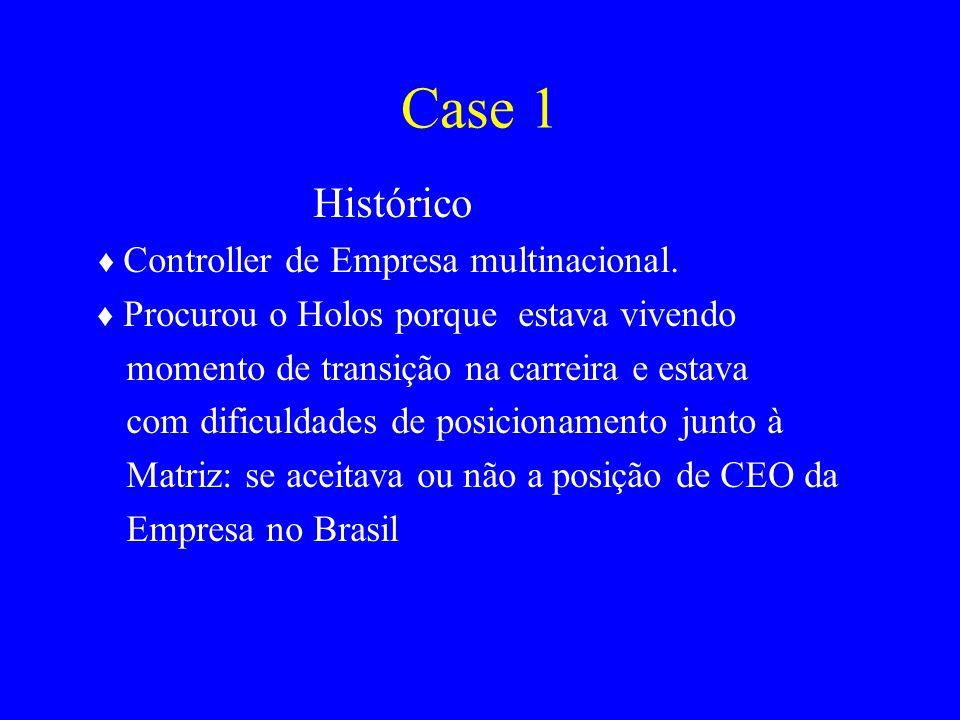 Case 1 Histórico Controller de Empresa multinacional. Procurou o Holos porque estava vivendo momento de transição na carreira e estava com dificuldade