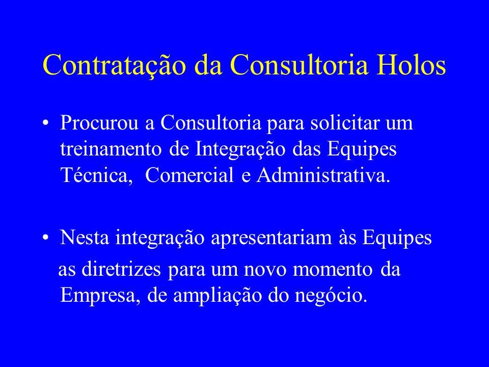 Contratação da Consultoria Holos Procurou a Consultoria para solicitar um treinamento de Integração das Equipes Técnica, Comercial e Administrativa. N