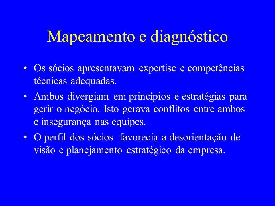 Mapeamento e diagnóstico Os sócios apresentavam expertise e competências técnicas adequadas. Ambos divergiam em princípios e estratégias para gerir o