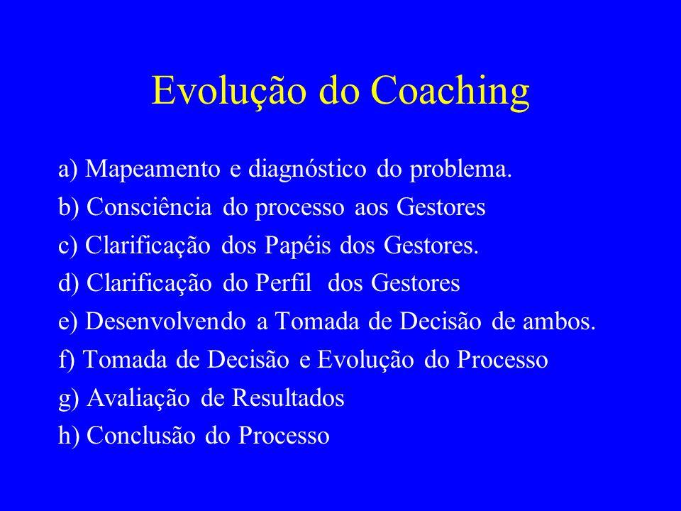 Evolução do Coaching a) Mapeamento e diagnóstico do problema. b) Consciência do processo aos Gestores c) Clarificação dos Papéis dos Gestores. d) Clar