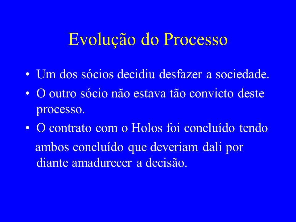 Evolução do Processo Um dos sócios decidiu desfazer a sociedade. O outro sócio não estava tão convicto deste processo. O contrato com o Holos foi conc