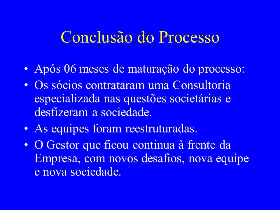 Conclusão do Processo Após 06 meses de maturação do processo: Os sócios contrataram uma Consultoria especializada nas questões societárias e desfizera