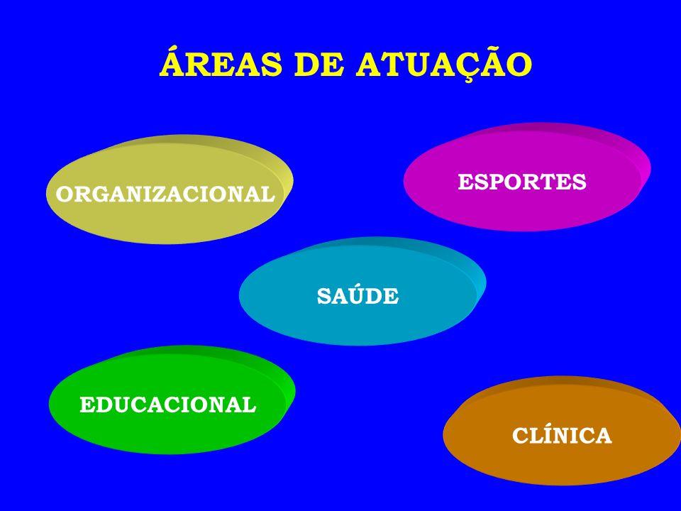 ORGANIZACIONAL CLÍNICA ESPORTES EDUCACIONAL SAÚDE ÁREAS DE ATUAÇÃO