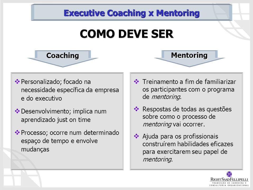 COMO DEVE SER Personalizado; focado na necessidade específica da empresa e do executivo Desenvolvimento; implica num aprendizado just on time Processo