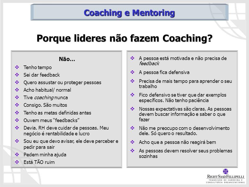 Porque lideres não fazem Coaching? Não... Tenho tempo Sei dar feedback Quero assustar ou proteger pessoas Acho habitual/ normal Tive coaching nunca Co