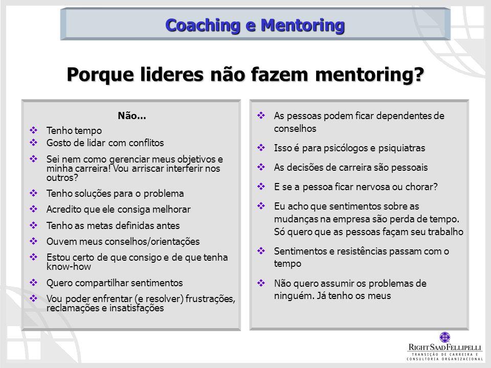 Porque lideres não fazem mentoring? Não... Tenho tempo Gosto de lidar com conflitos Sei nem como gerenciar meus objetivos e minha carreira! Vou arrisc