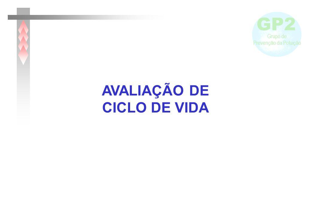 GP2 Grupo de Prevenção da Poluição AVALIAÇÃO DE CICLO DE VIDA