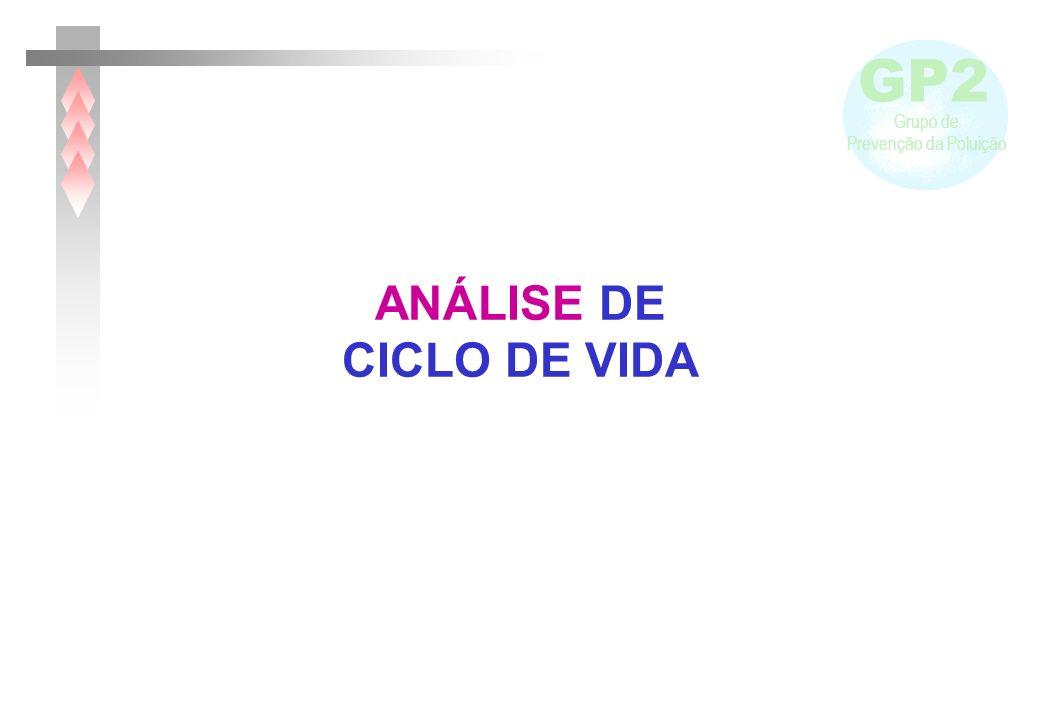 GP2 Grupo de Prevenção da Poluição ANÁLISE DE CICLO DE VIDA