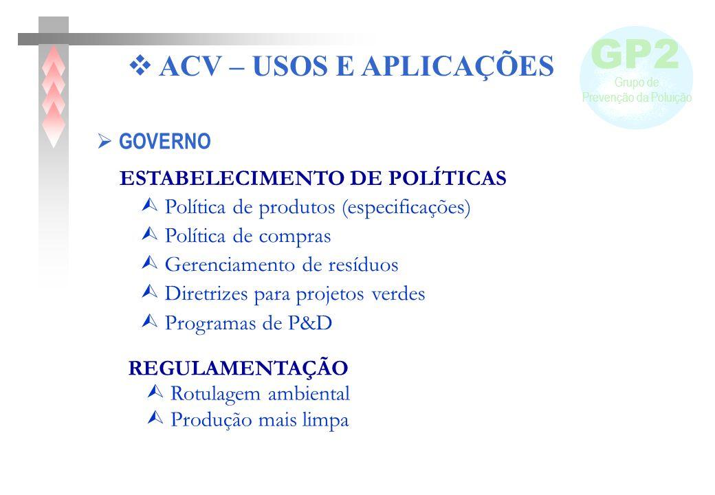 GP2 Grupo de Prevenção da Poluição GP2 Grupo de Prevenção da Poluição ESTABELECIMENTO DE POLÍTICAS Política de produtos (especificações) Política de c