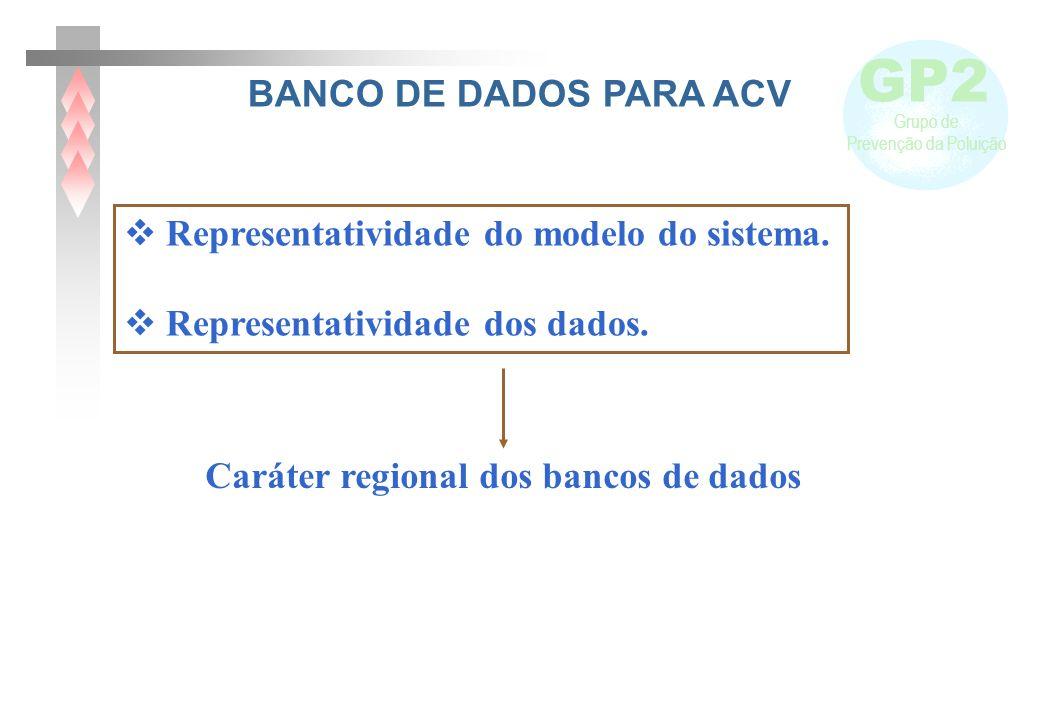 GP2 Grupo de Prevenção da Poluição BANCO DE DADOS PARA ACV Representatividade do modelo do sistema. Representatividade dos dados. Caráter regional dos