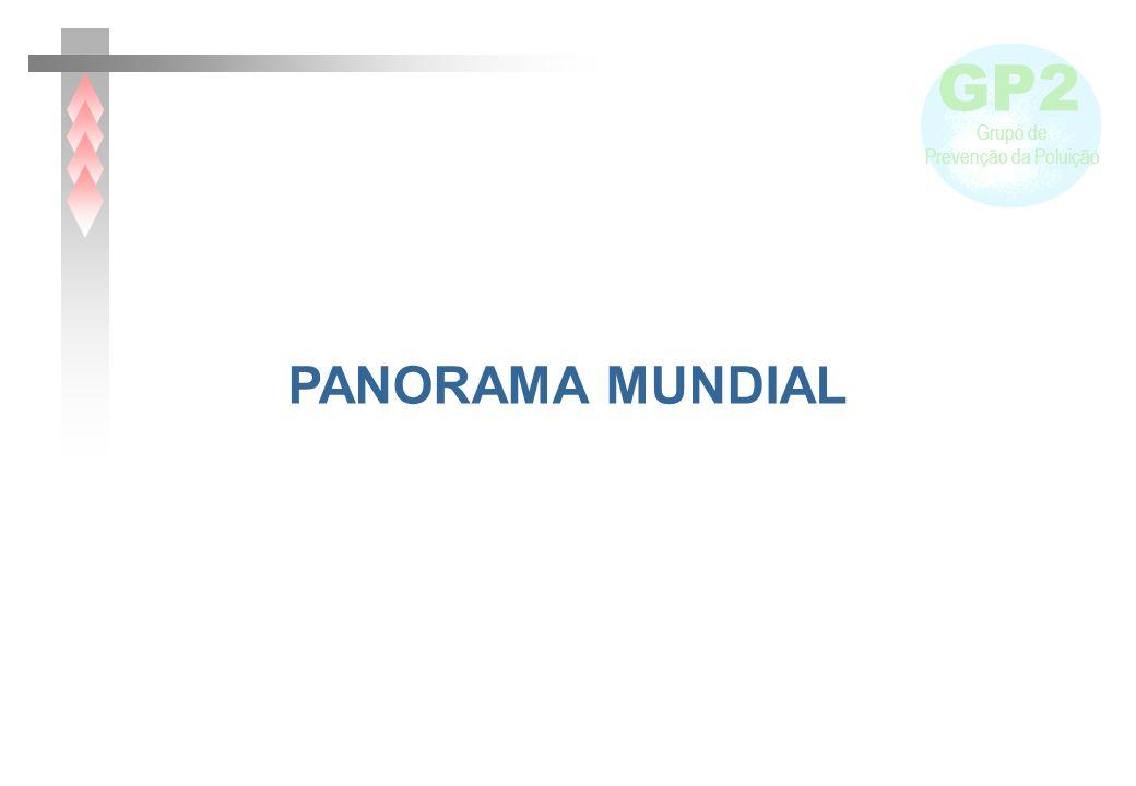 GP2 Grupo de Prevenção da Poluição PANORAMA MUNDIAL