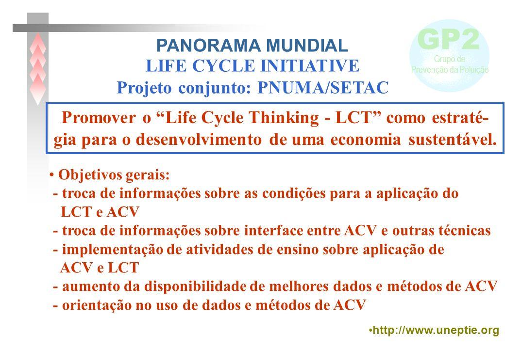 GP2 Grupo de Prevenção da Poluição LIFE CYCLE INITIATIVE Projeto conjunto: PNUMA/SETAC Promover o Life Cycle Thinking - LCT como estraté- gia para o d