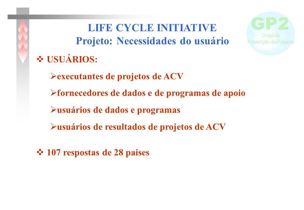 GP2 Grupo de Prevenção da Poluição USUÁRIOS: executantes de projetos de ACV fornecedores de dados e de programas de apoio usuários de dados e programa