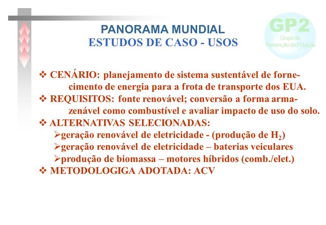 GP2 Grupo de Prevenção da Poluição CENÁRIO: planejamento de sistema sustentável de forne- cimento de energia para a frota de transporte dos EUA. REQUI
