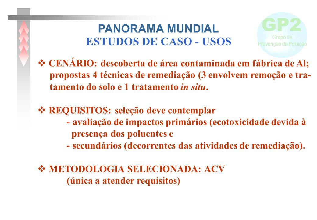 GP2 Grupo de Prevenção da Poluição CENÁRIO: descoberta de área contaminada em fábrica de Al; propostas 4 técnicas de remediação (3 envolvem remoção e