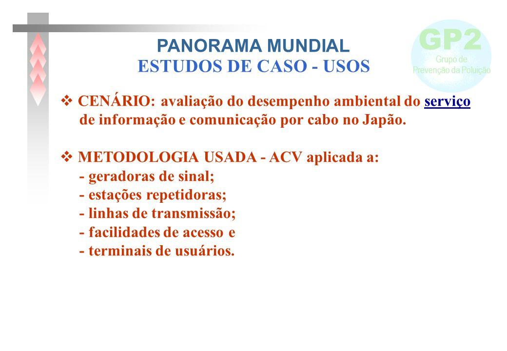 GP2 Grupo de Prevenção da Poluição CENÁRIO: avaliação do desempenho ambiental do serviço de informação e comunicação por cabo no Japão. METODOLOGIA US