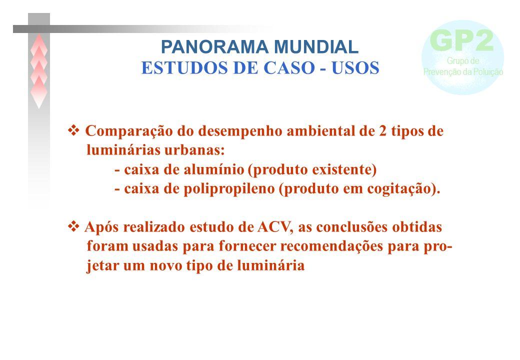 GP2 Grupo de Prevenção da Poluição Comparação do desempenho ambiental de 2 tipos de luminárias urbanas: - caixa de alumínio (produto existente) - caix