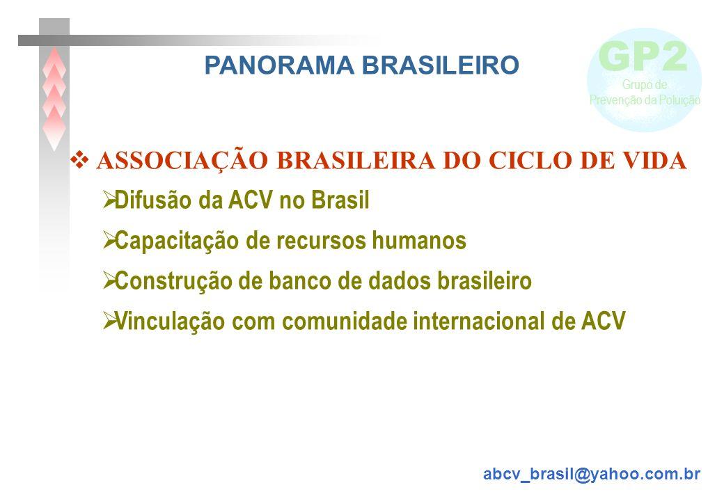 GP2 Grupo de Prevenção da Poluição PANORAMA BRASILEIRO ASSOCIAÇÃO BRASILEIRA DO CICLO DE VIDA Difusão da ACV no Brasil Capacitação de recursos humanos