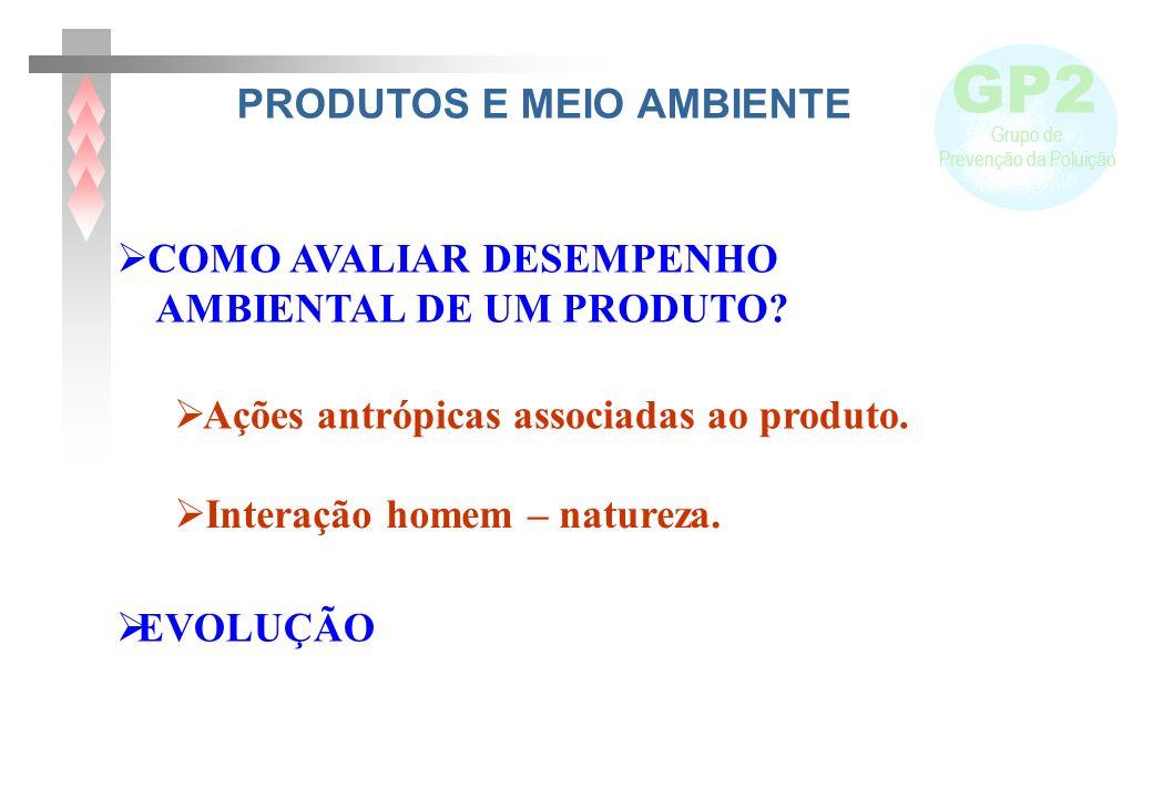 GP2 Grupo de Prevenção da Poluição Abordagem tradicional Manufatura do produto Foco sobre o processo PRODUTOS E MEIO AMBIENTE