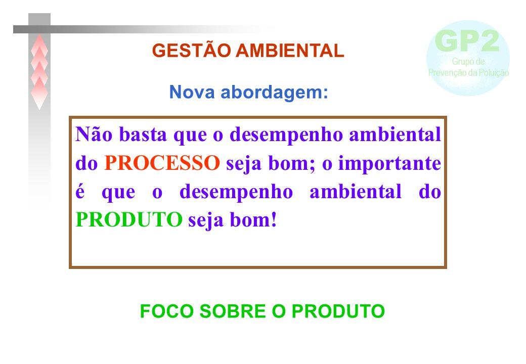 GP2 Grupo de Prevenção da Poluição Nova abordagem: FOCO SOBRE O PRODUTO Não basta que o desempenho ambiental do PROCESSO seja bom; o importante é que