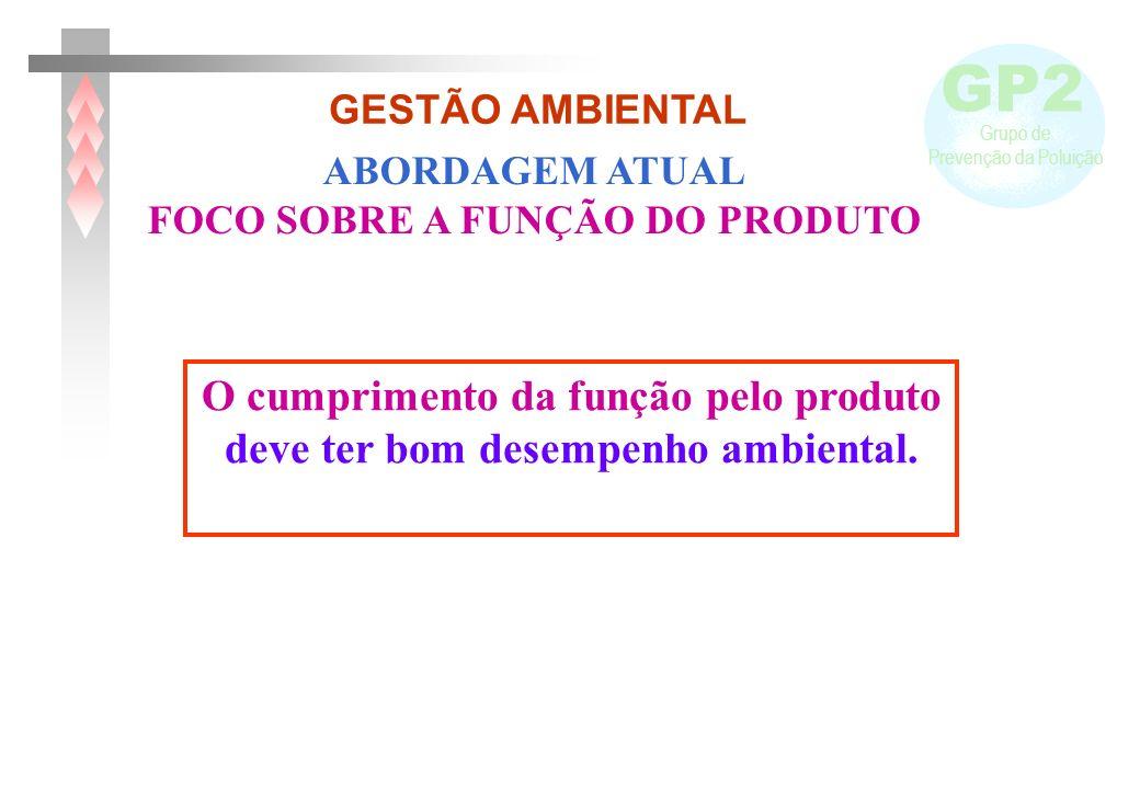GP2 Grupo de Prevenção da Poluição GESTÃO AMBIENTAL ABORDAGEM ATUAL FOCO SOBRE A FUNÇÃO DO PRODUTO O cumprimento da função pelo produto deve ter bom d