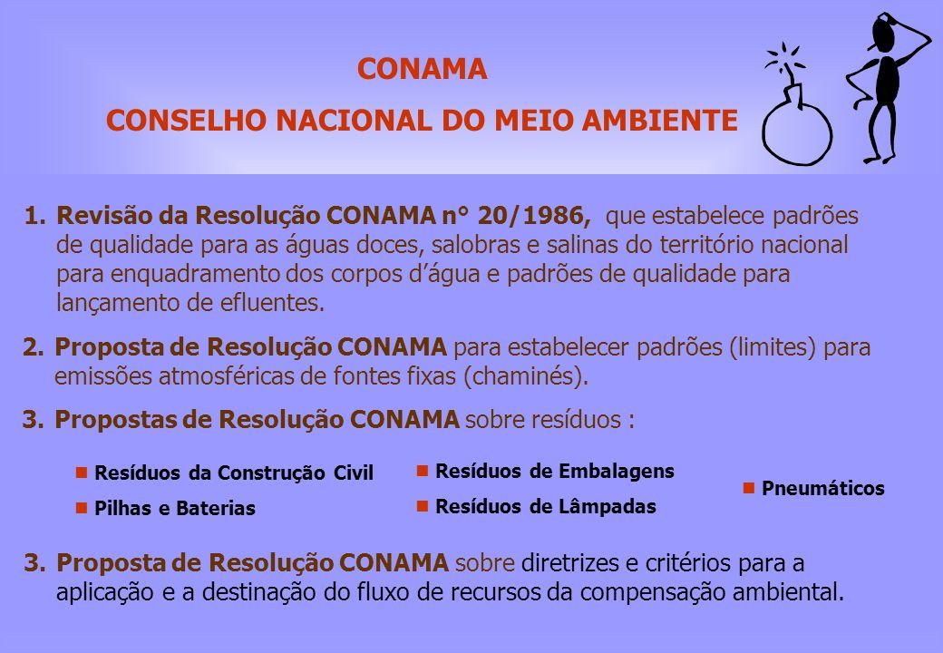 CONAMA CONSELHO NACIONAL DO MEIO AMBIENTE 1.Revisão da Resolução CONAMA n° 20/1986, que estabelece padrões de qualidade para as águas doces, salobras