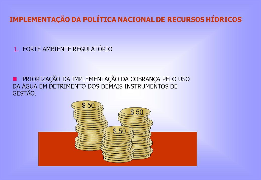 1.FORTE AMBIENTE REGULATÓRIO IMPLEMENTAÇÃO DA POLÍTICA NACIONAL DE RECURSOS HÍDRICOS PRIORIZAÇÃO DA IMPLEMENTAÇÃO DA COBRANÇA PELO USO DA ÁGUA EM DETR