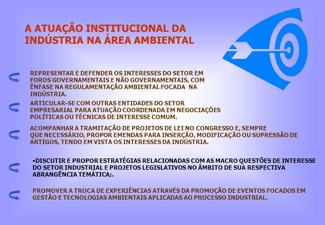 CNI CONSELHO TEMÁTICO PERMANENTE DE MEIO AMBIENTE - COEMA ATUAR COMO FÓRUM PARA O DIÁLOGO E INTEGRAÇÃO ENTRE AS POLÍTICAS PÚBLICAS AMBIENTAIS E A INDÚSTRIA, COM DESTAQUE PARA A MODERNIZAÇÃO DO SISNAMA E DO SINGRH, EM SUAS DIVERSAS INSTÂNCIAS NORMATIVAS, COLEGIADAS E NOS ÓRGÃOS DE REGULAÇÃO.