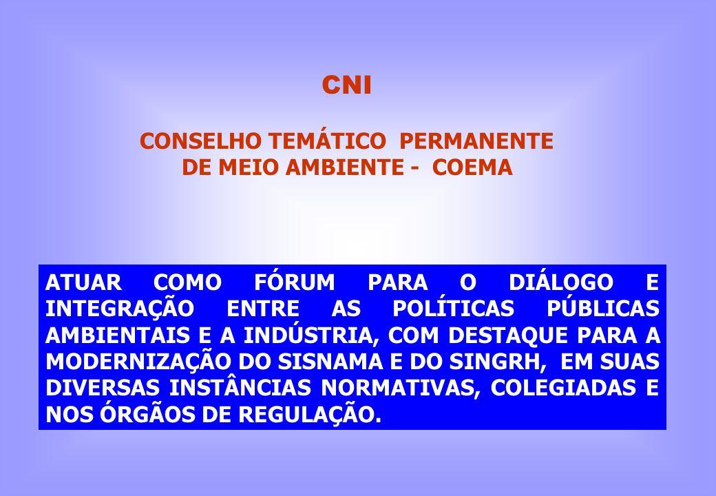CÂMARAS TEMÁTICAS: CÂMARA INSTITUCIONAL E LEGAL CÂMARA DE RELAÇÕES SÓCIO-AMBIENTAIS CÂMARA DE RECURSOS HÍDRICOS CÂMARA DE RESÍDUOS SÓLIDOS CÂMARA DE QUALIDADE DO AR E EMISSÕES ATMOSFERICAS CÂMARA DE BIODIVERSIDADE E GESTÃO DA BIOTECNOLOGIA CÂMARA DE RECURSOS FLORESTAIS CÂMARA DE NEGÓCIOS AMBIENTAIS CNI CONSELHO TEMÁTICO PERMANENTE DE MEIO AMBIENTE - COEMA