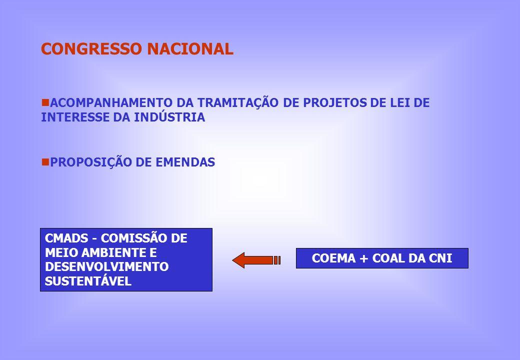 CONGRESSO NACIONAL ACOMPANHAMENTO DA TRAMITAÇÃO DE PROJETOS DE LEI DE INTERESSE DA INDÚSTRIA PROPOSIÇÃO DE EMENDAS CMADS - COMISSÃO DE MEIO AMBIENTE E