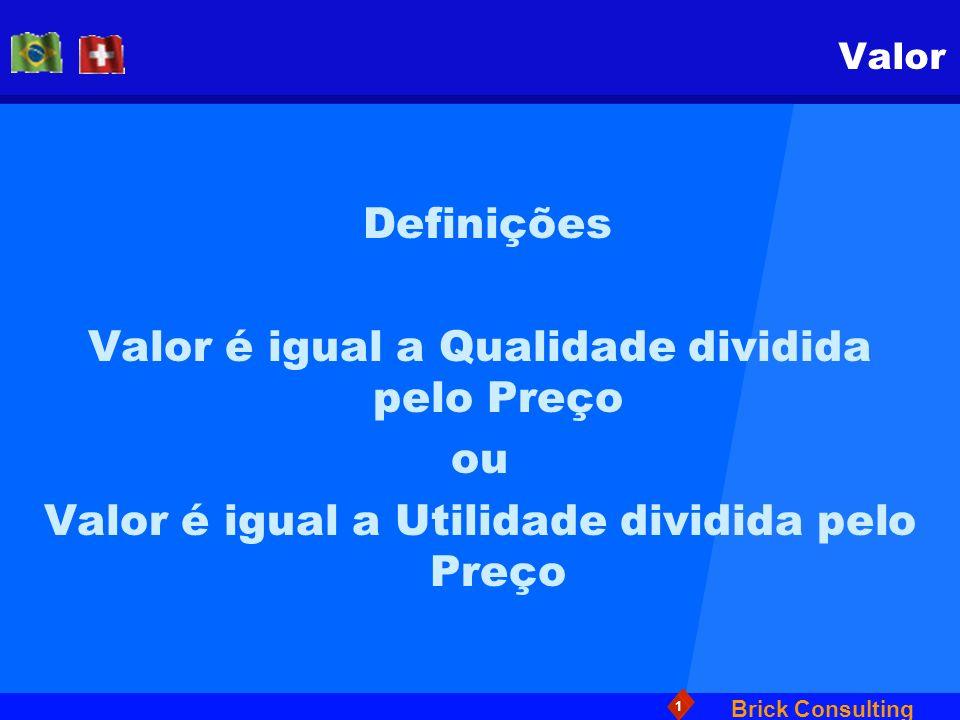Brick Consulting 1 Valor Definições Valor é igual a Qualidade dividida pelo Preço ou Valor é igual a Utilidade dividida pelo Preço