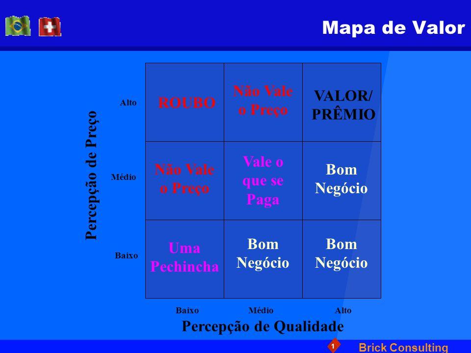 Brick Consulting 1 Mapa de Valor Percepção de Preço Percepção de Qualidade Alto Baixo Médio Baixo AltoMédio ROUBO Não Vale o Preço Uma Pechincha Vale