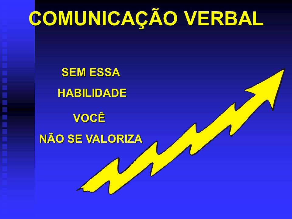COMUNICAÇÃO VERBAL SEM ESSA HABILIDADE HABILIDADE VOCÊ NÃO SE VALORIZA
