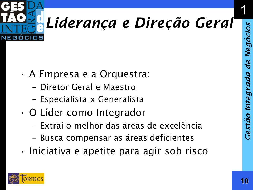 11 1 Gestão Integrada de Negócios Recursos Humanos Um Diferencial Competitivo