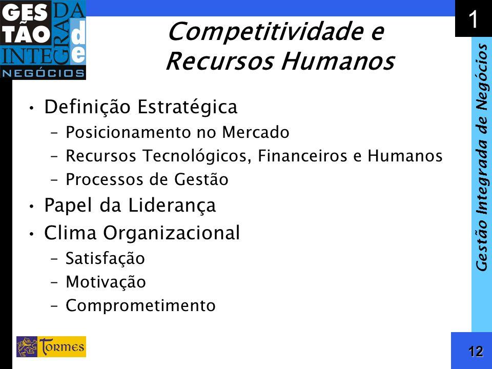 13 1 Gestão Integrada de Negócios A Função de RH e o Desenvolvimento Organizacional Posicionamento Estratégico Centro de Competência Técnica Desenvolvimento Sistêmico da Organização Formação do Sistema de Liderança
