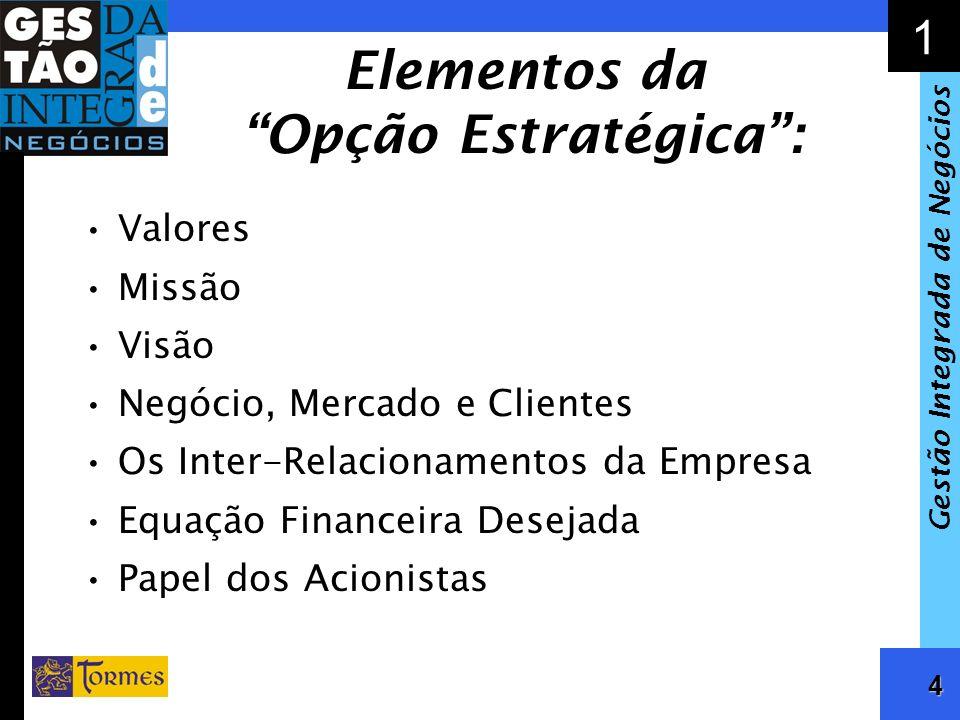 5 1 Gestão Integrada de Negócios Foco no Cliente
