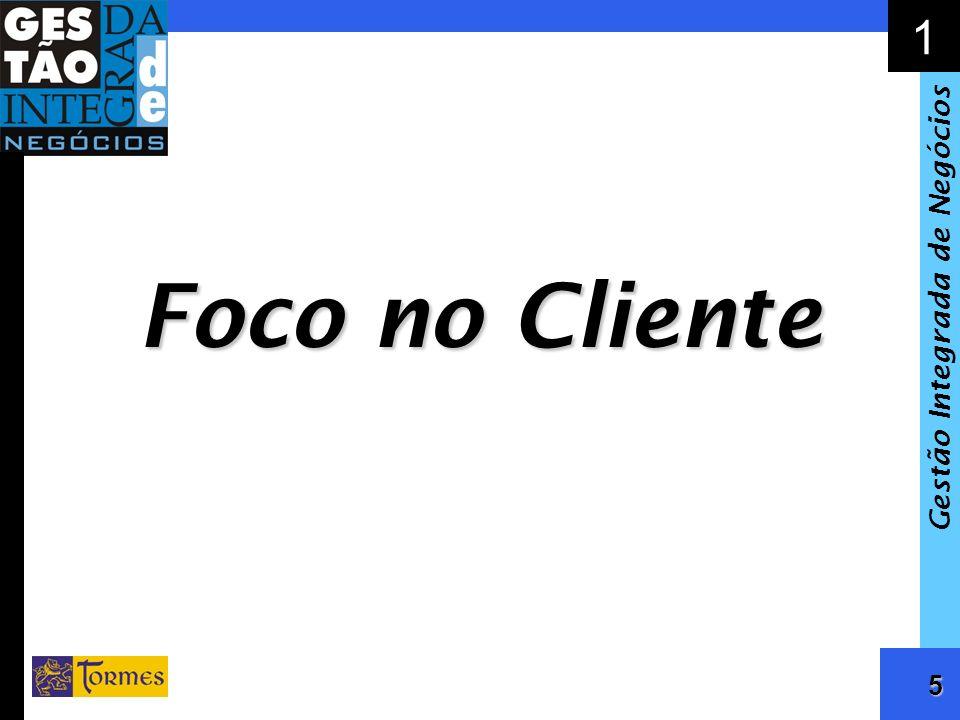6 1 Gestão Integrada de Negócios Pro-Atividade em Vendas Relação Cliente/Fornecedor Atitude Vendedora na Empresa A Diferença entre Vender e Recolher Pedidos Profissionalismo e Capacitação