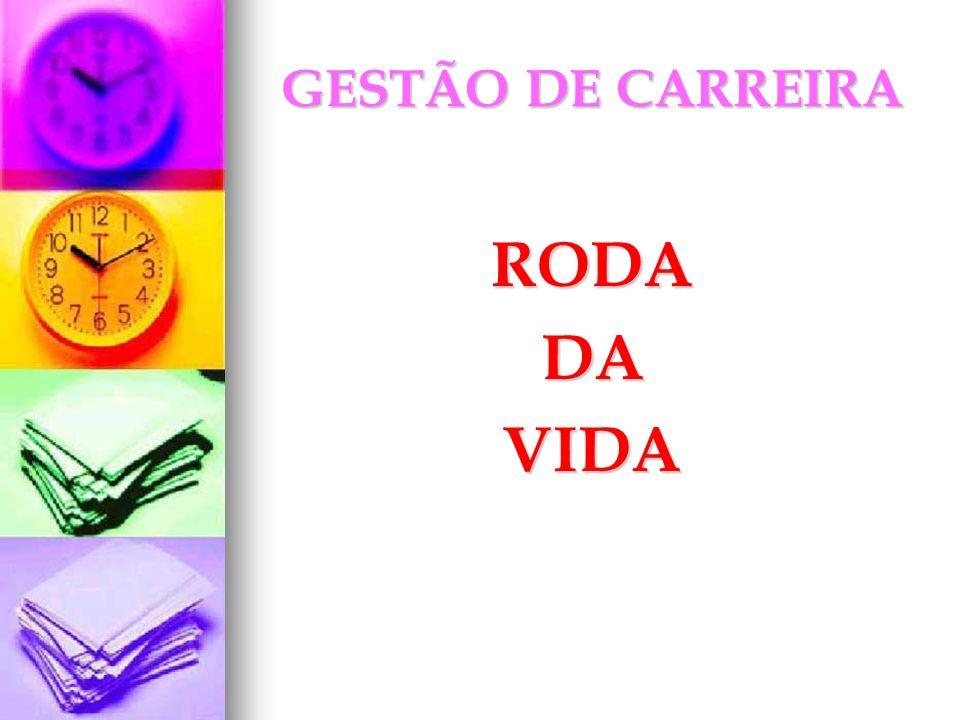 GESTÃO DE CARREIRA RODADAVIDA