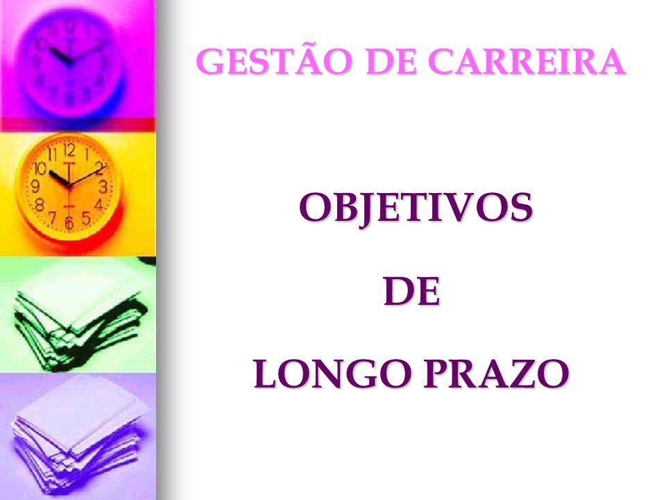 GESTÃO DE CARREIRA OBJETIVOS OBJETIVOSDE LONGO PRAZO
