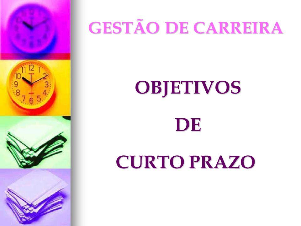 GESTÃO DE CARREIRA OBJETIVOS OBJETIVOS DE DE CURTO PRAZO